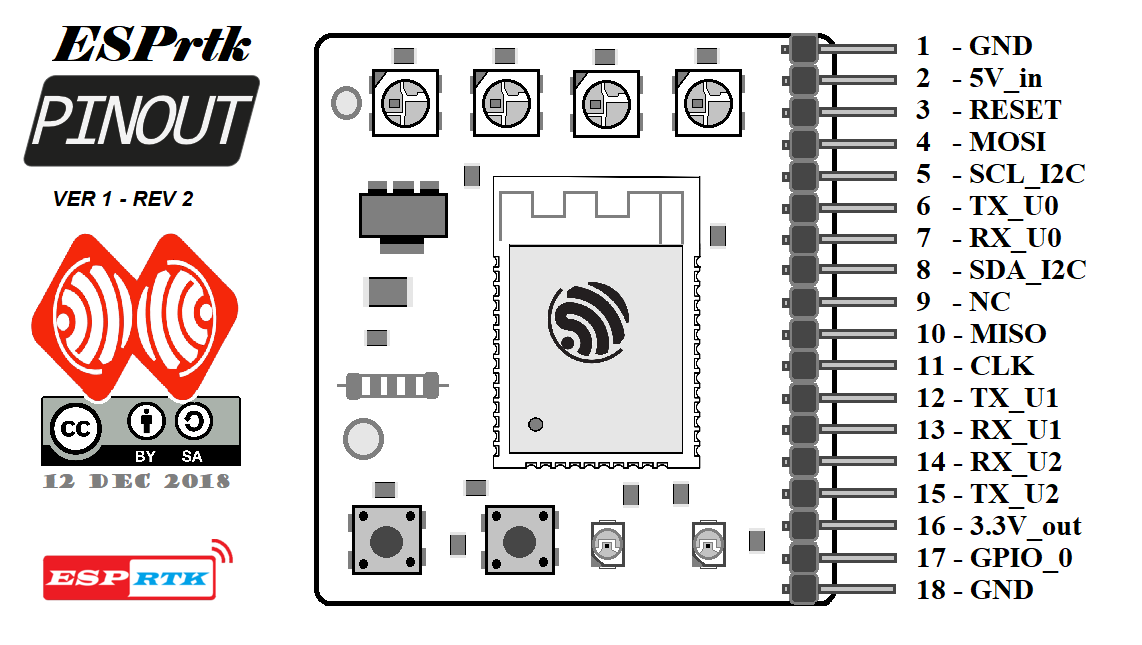 Create an ESPrtk board from any ESP32 development boards