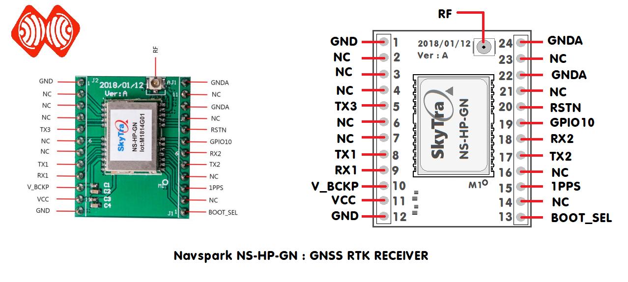 NS-HP-GN -ESPrtk -ESP32 RTK