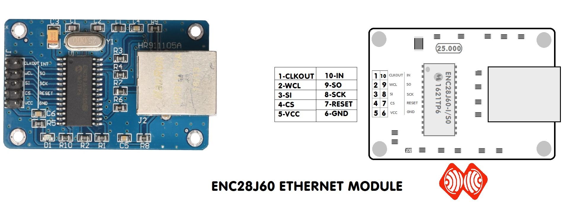 enc28j60 ethernet -ESPrtk - ESP32 RTK