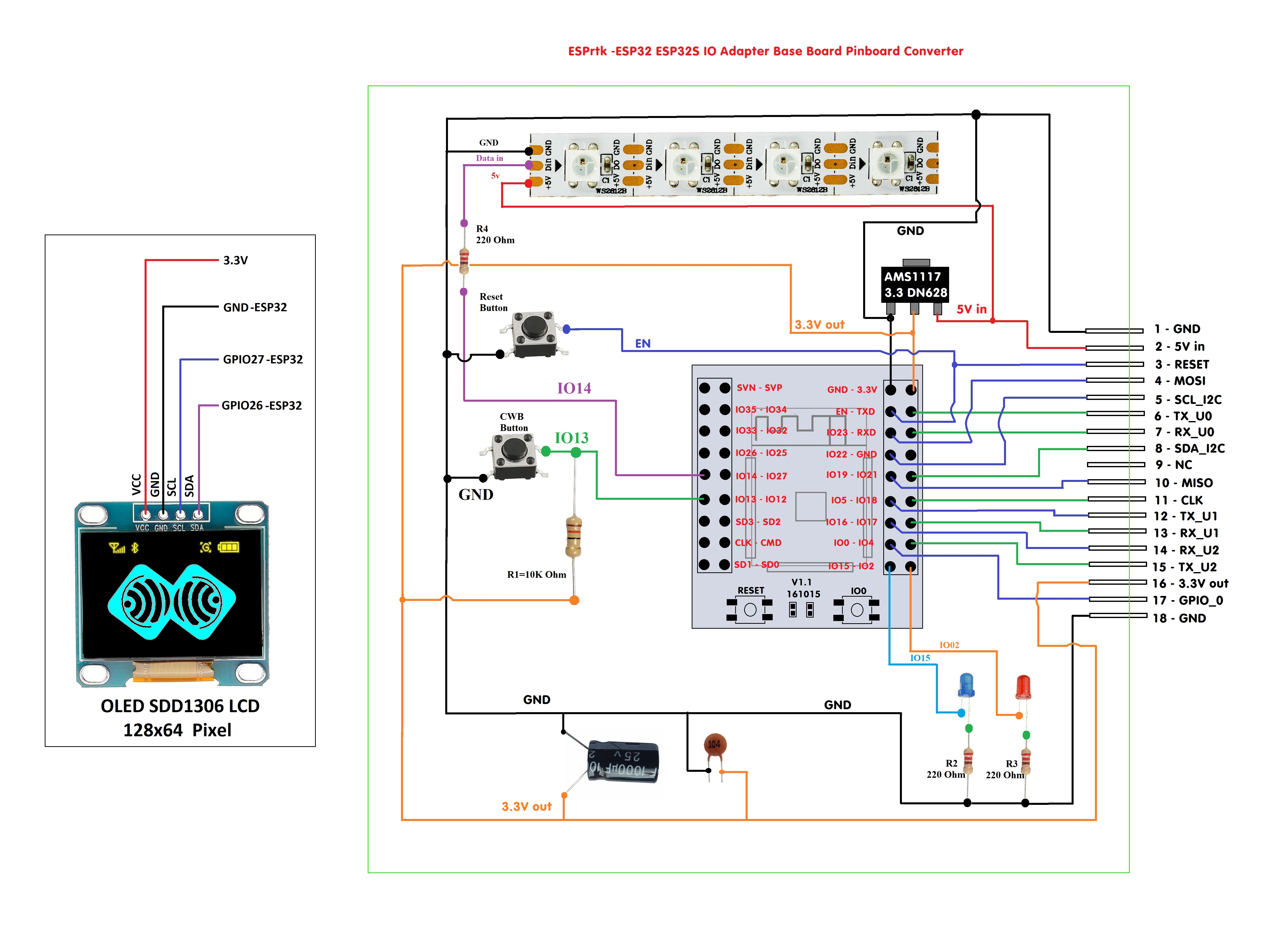 Create an ESPrtk board from any ESP32 development boards