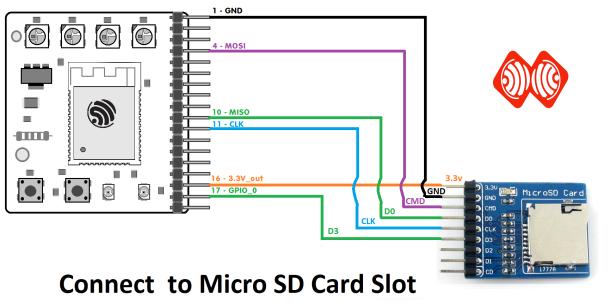 ESPrtk wiring connect SD Card -ESP32 RTK -Type 2