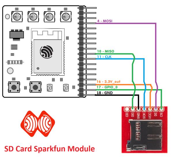 ESPrtk wiring connect SD Card Sparkfun - ESPrtk ESP32 NTRIP Bluetooth SD Card MQTT Ethernet