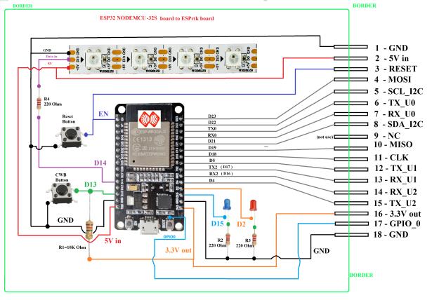 Make ESPrtk board from any ESP32 development board - cerea-forum de