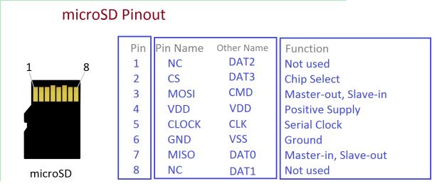 micro-sd-pinout