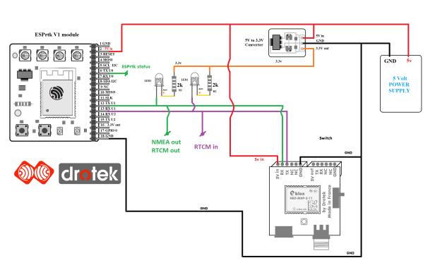 Tinyrtk and ESPrtk - ESP32 RTK