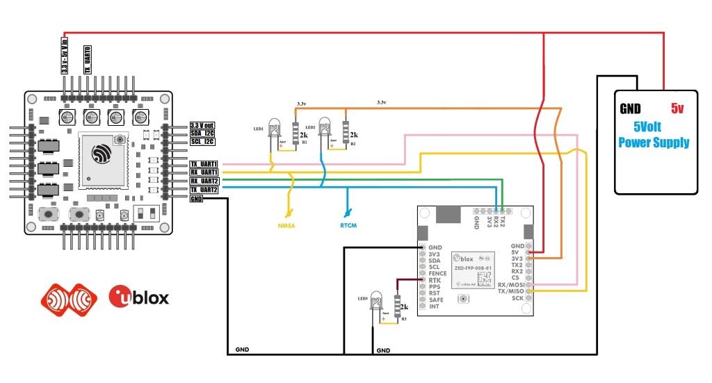 FULL Size - ESPrtk MQTT NTRIP Radio LoRa Bluetooth F9P M8P F9P Ublox Navspark Ethernet ENC28J60 WW5500 MPU9250 IMU SD Card SARA 2G 3G 4G Cellular
