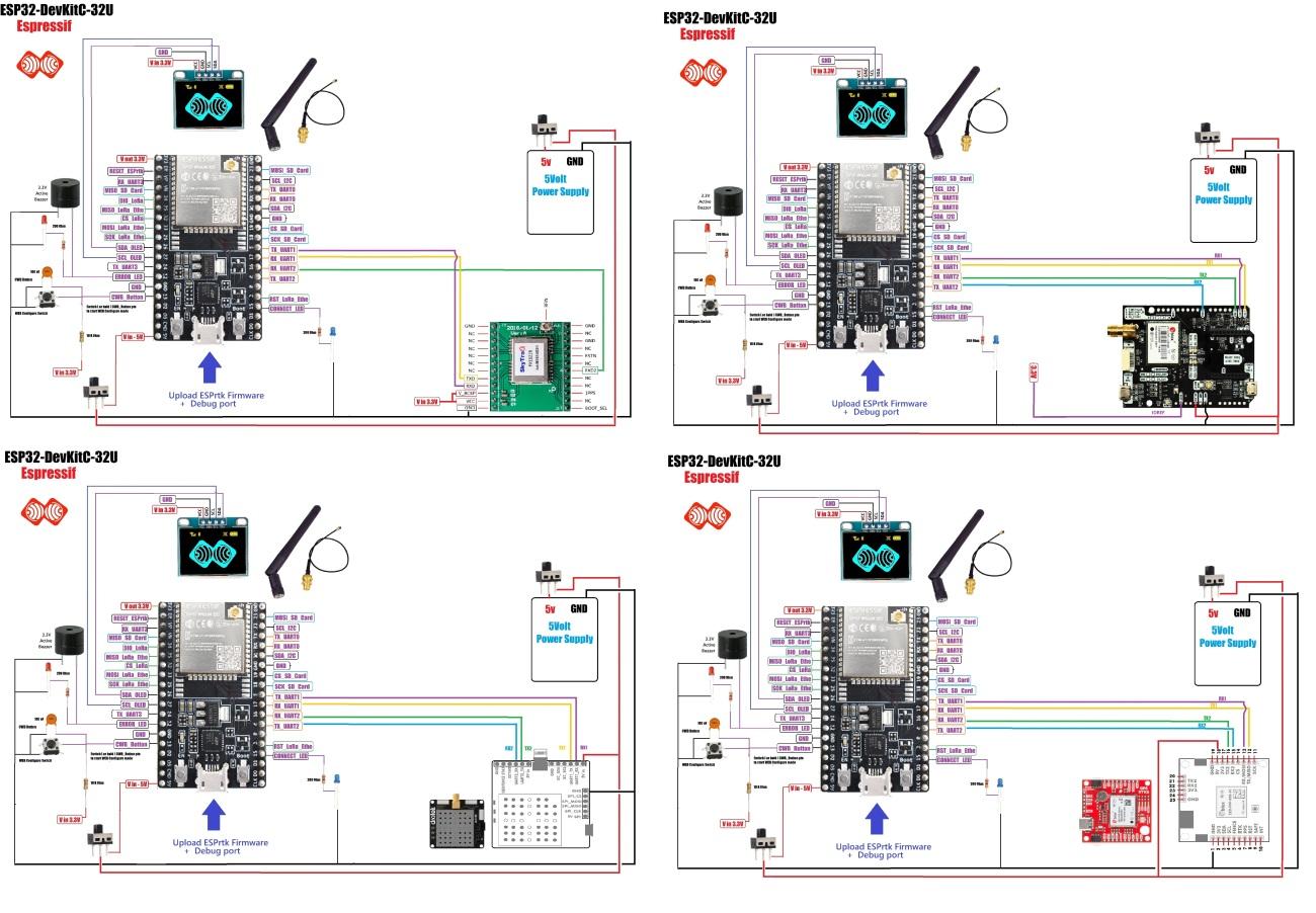 FULL Size -  ESPRTK NTRIP CASTER SEVER ESP32 F9P PX1122R UBLOX SKYTRAQ NAVSPARK TRIMBLE TOPCON HEMISPHERE
